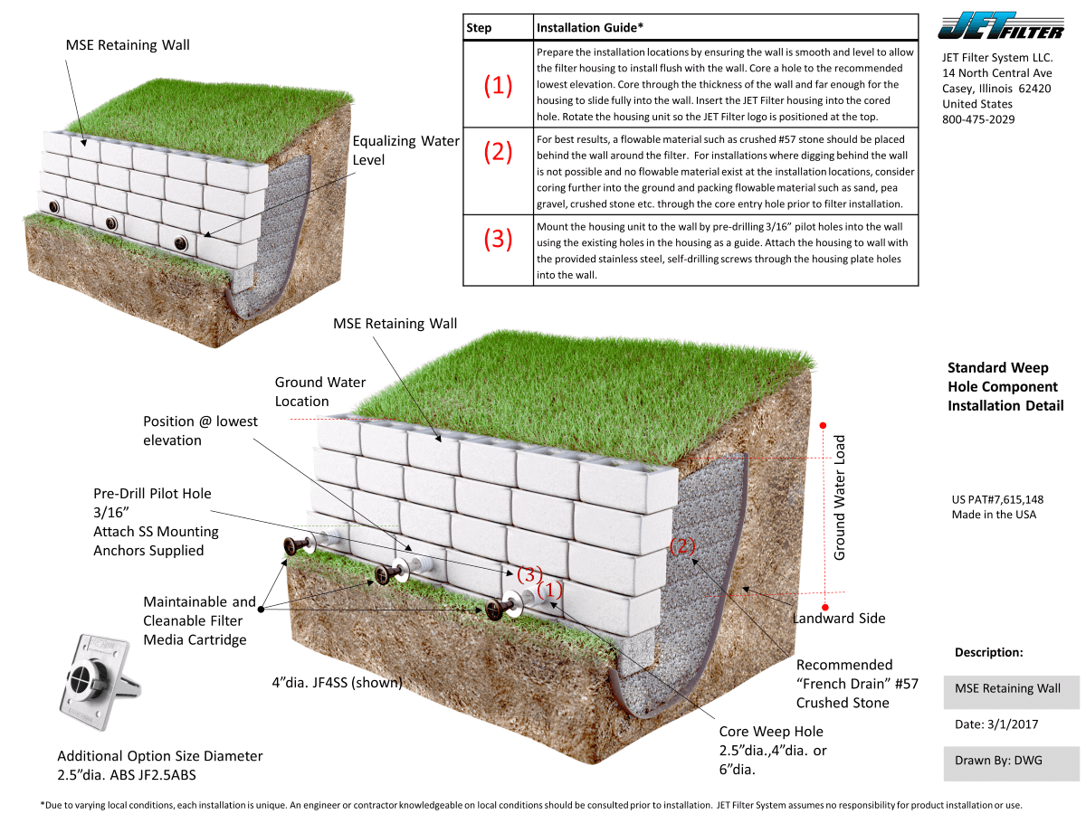 Installation Details for MSE Retaining Walls