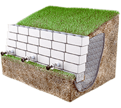 how to clean concrete retaining wall