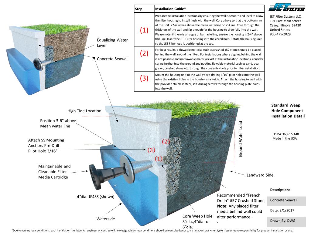 Concrete Seawall Installation Detail